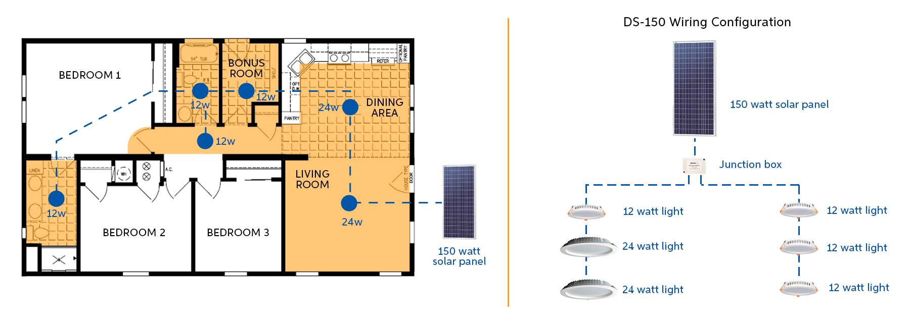 Solar lighting layout for three bedroom house