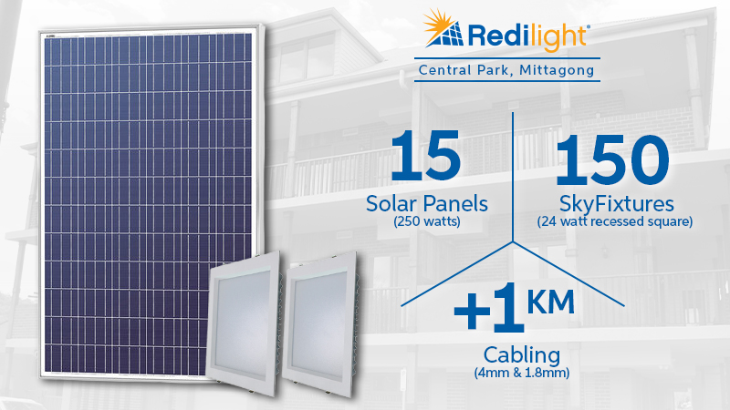 250 watt solar panels with 24 watt square LED lights at Central Park Mittagong
